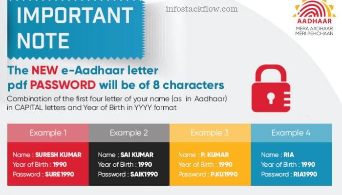 Aadhaar PDF Password